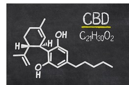 chemical structure CBD