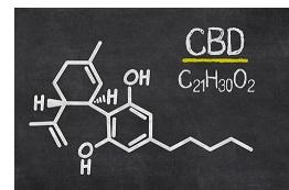 chemical structure CBD