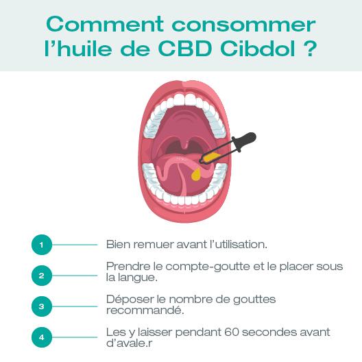 Image comment consommer l huile de cbd