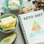 Do CBD And The Keto Diet Complement Each Other?